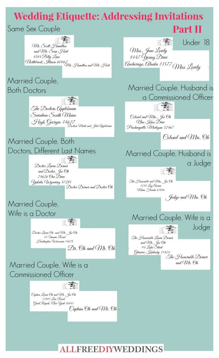 Addressing Wedding Invitations Wedding Invitation Etiquette How To